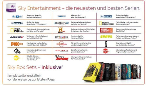 Sky Entertainment Senderübersicht